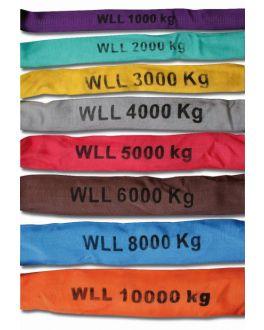 Rundschlinge RS Premium 1t